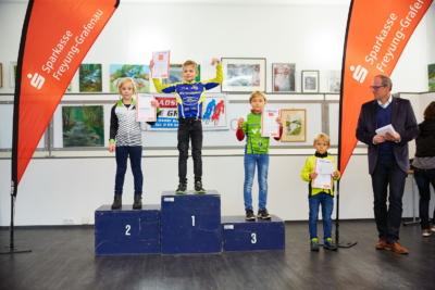 SpkCup Sieger 2017 03