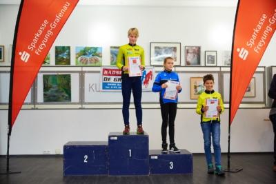 SpkCup Sieger 2017 06