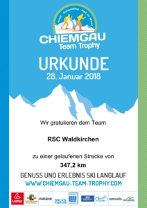 Chiemgautrophy 2018 12