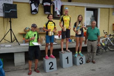 Sieger U15w